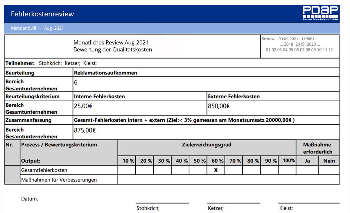 Warenmanagement: Fehlerkostenreview der internen und externen Reklamationskosten